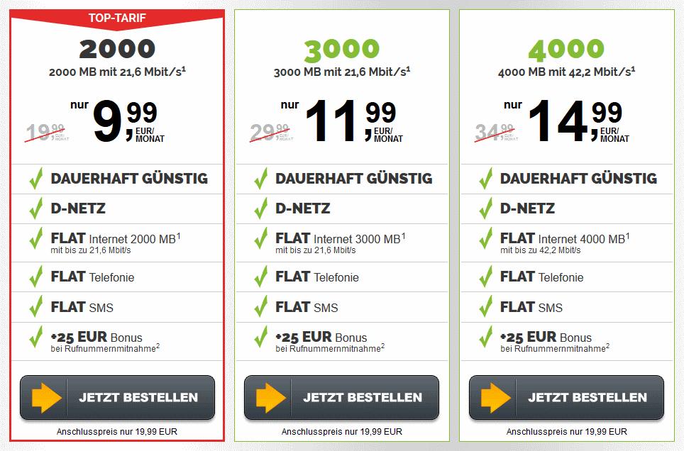 Handytarife Vergleich D-Netz