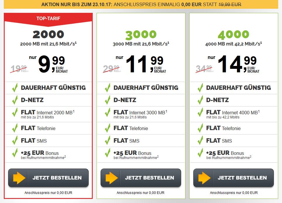 Handytarife Aktion im D-Netz ohne Anschlusspreis